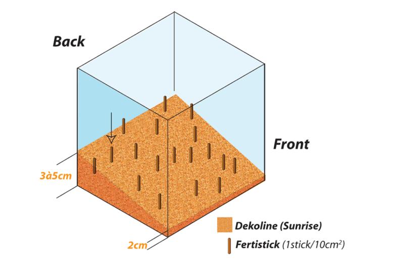 Ferti-stick